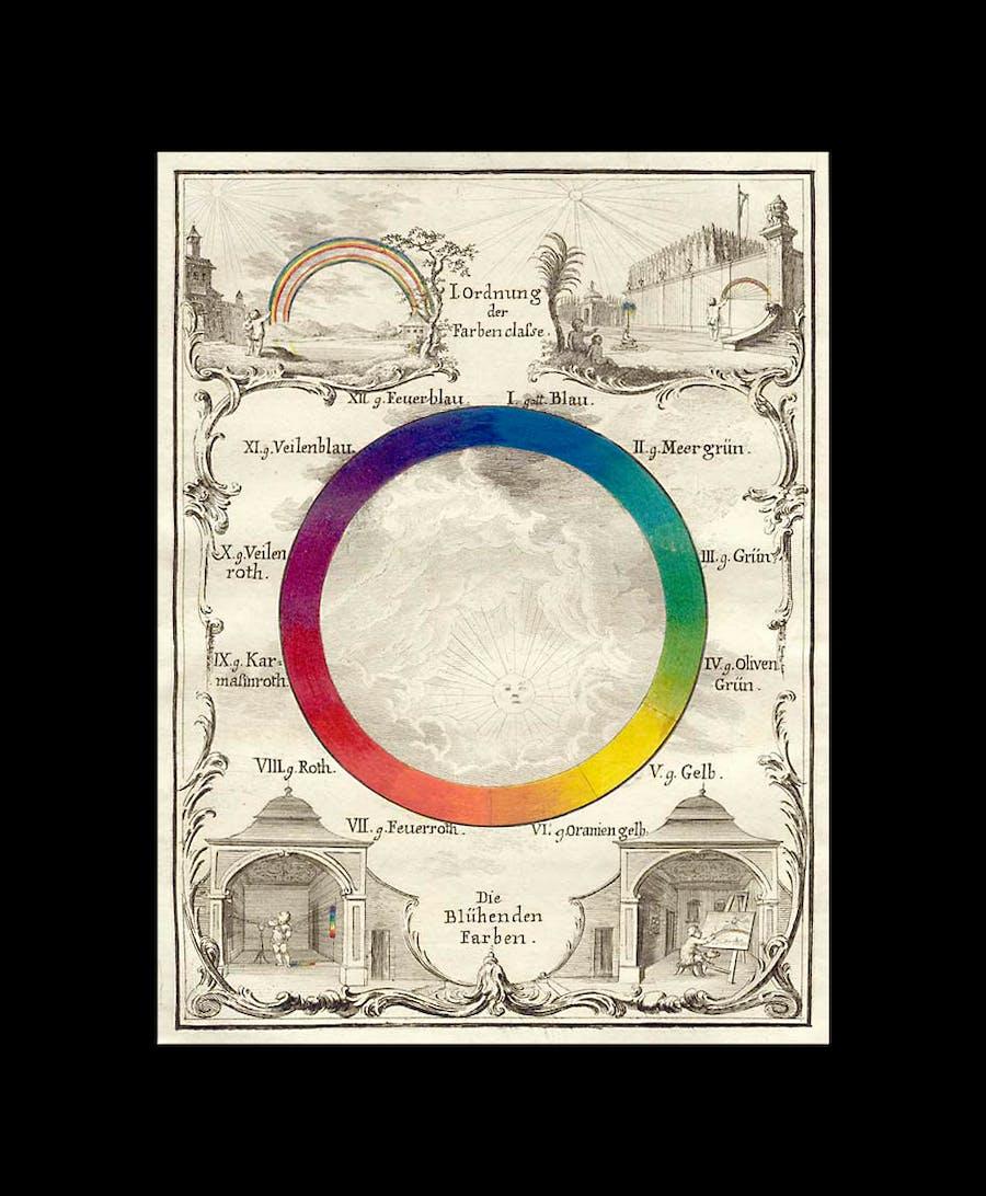 Gradient -- Ignaz Schiffermüller -- color wheel