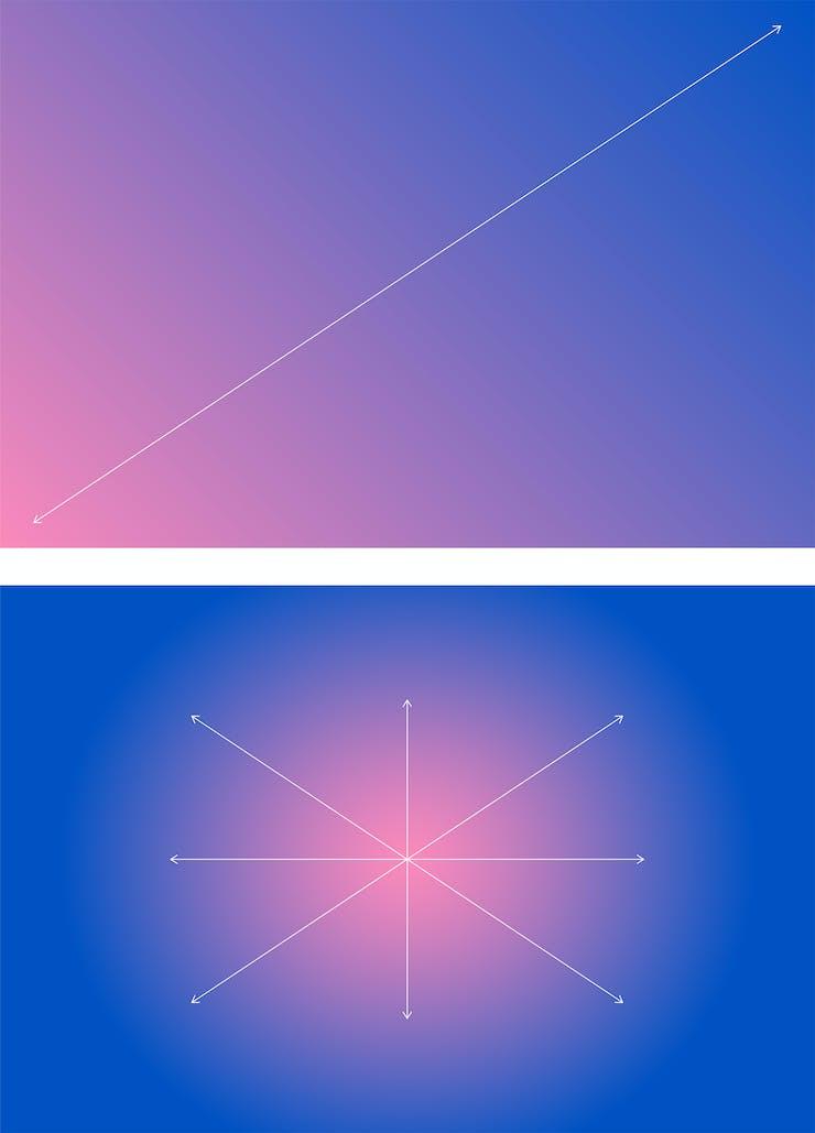Gradient -- linear gradient -- radial gradient